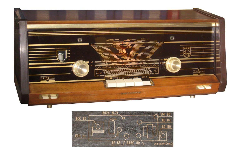 Philips B4X23A 1962