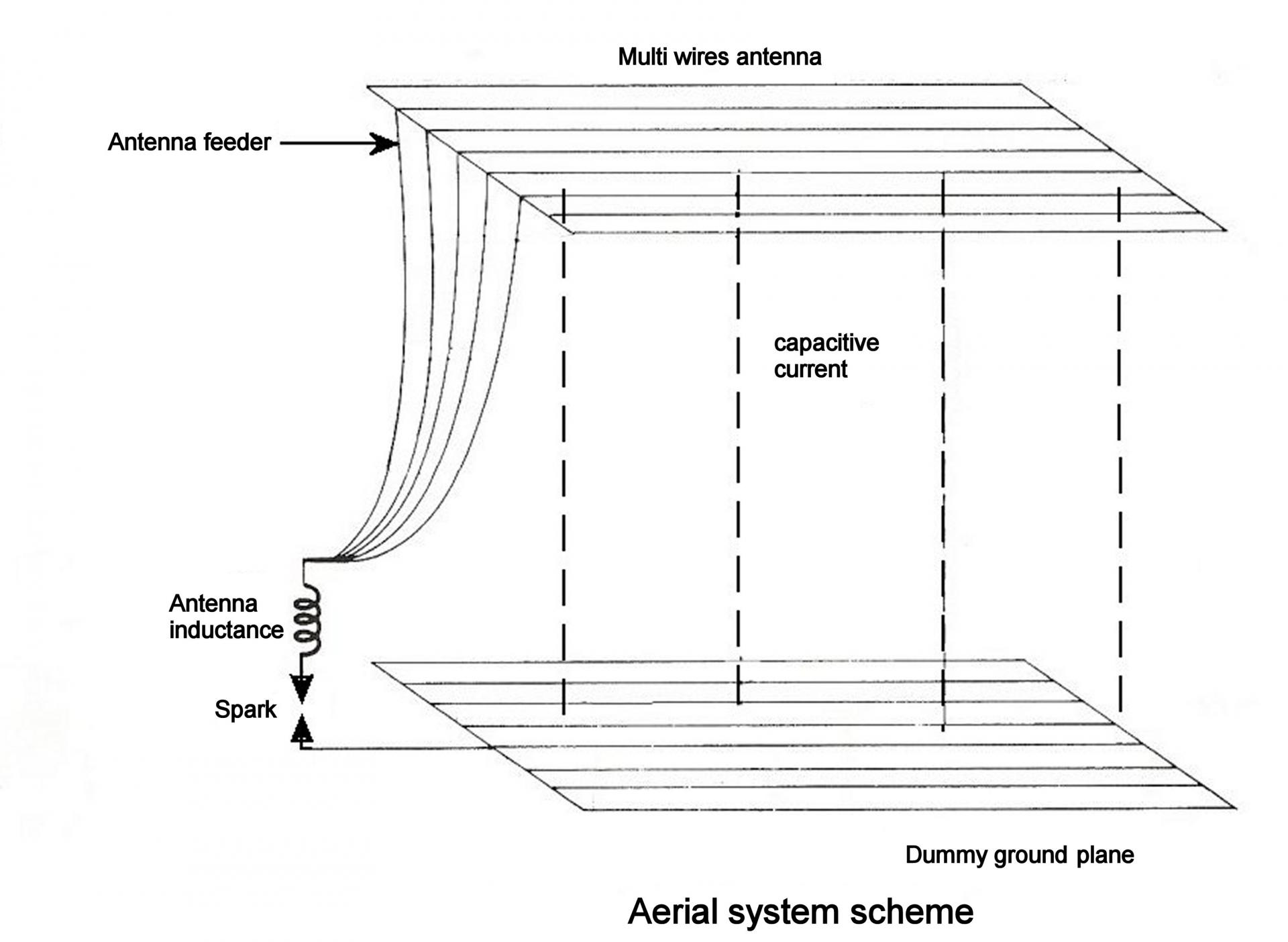 Ang aerial schematic