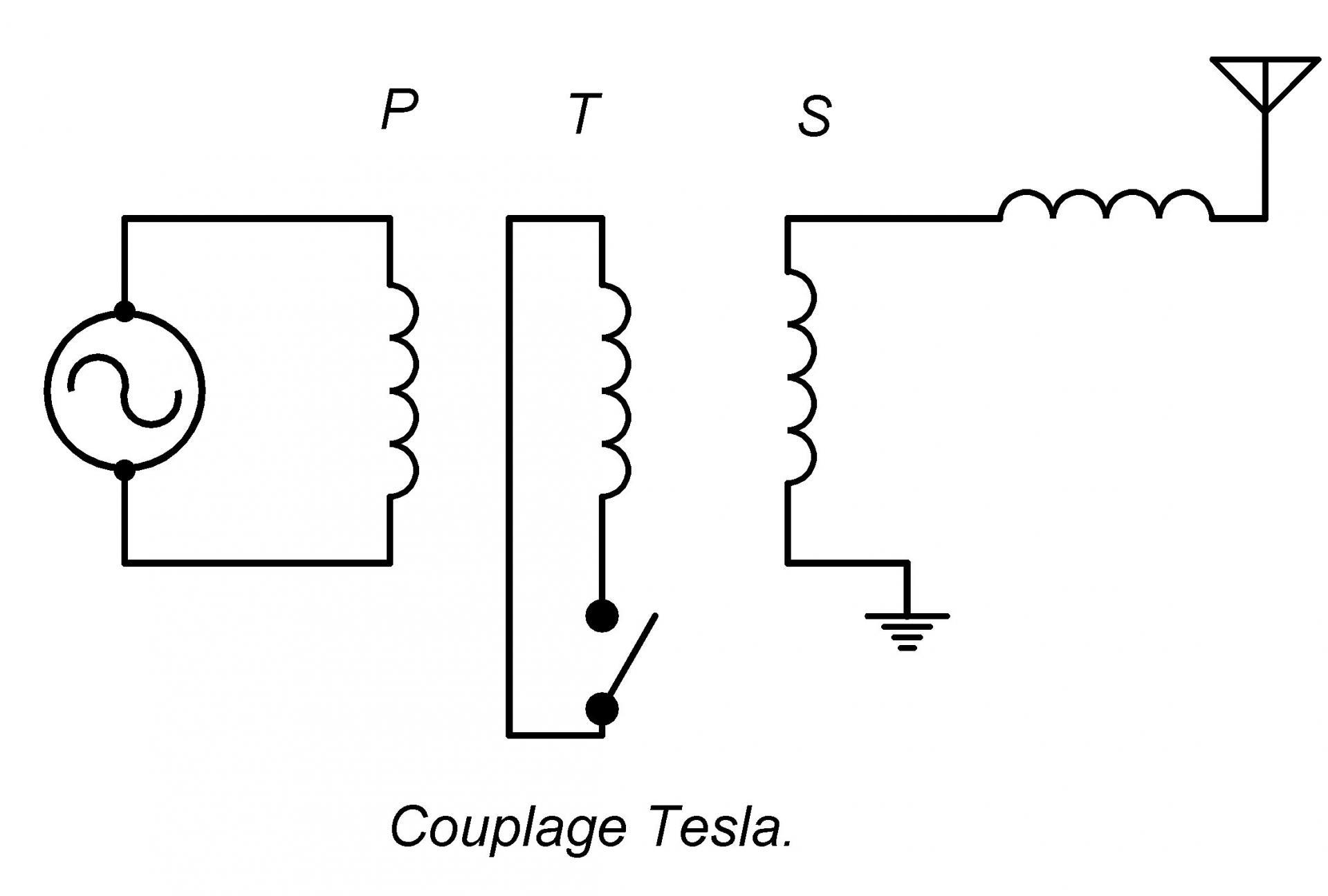 Couplage tesla