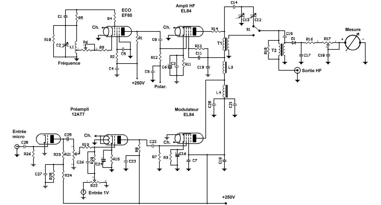 Figure 1 schema de l emetteur