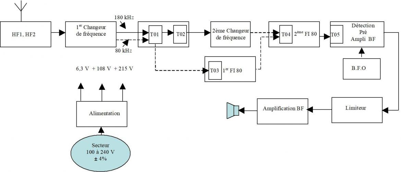 Figure 1 schema synoptique