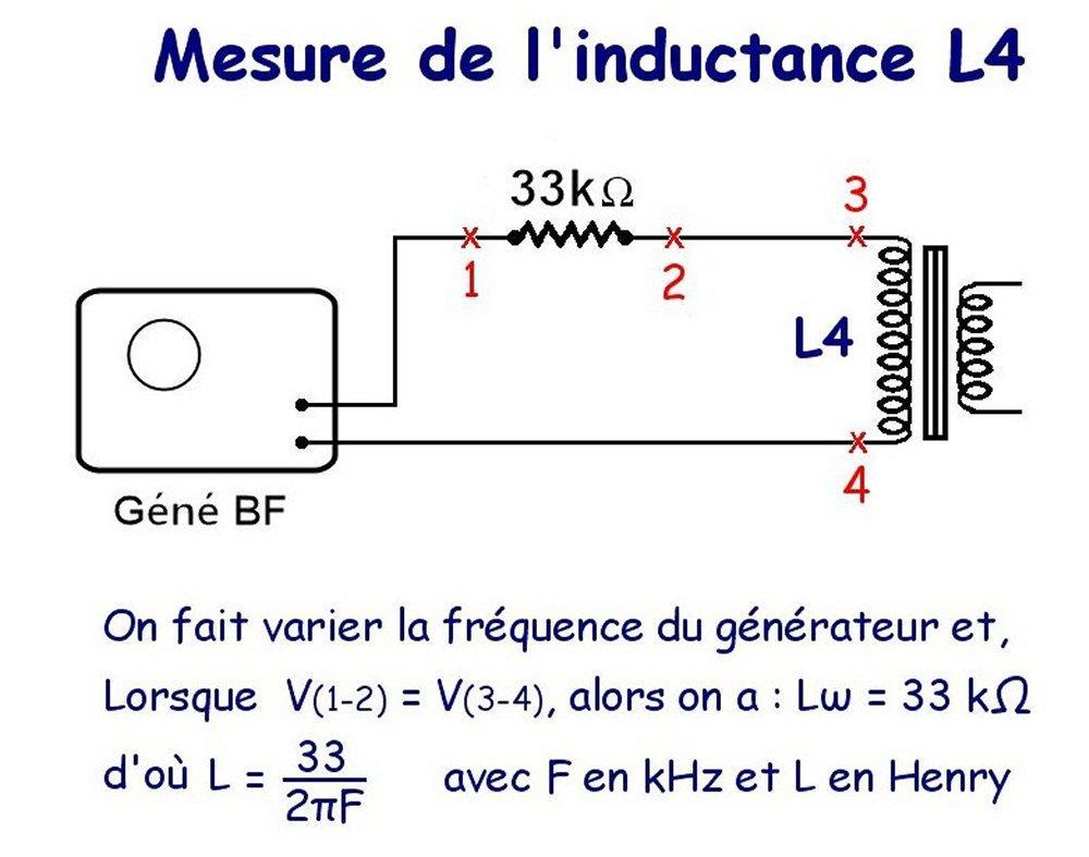 Figure 12 mesure de l4