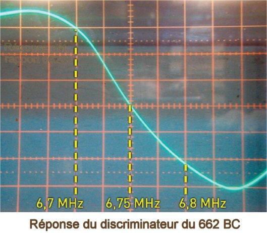 Figure 15 reponse discri