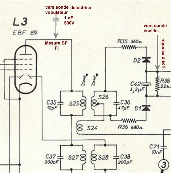 Figure 16 points de mesures fm