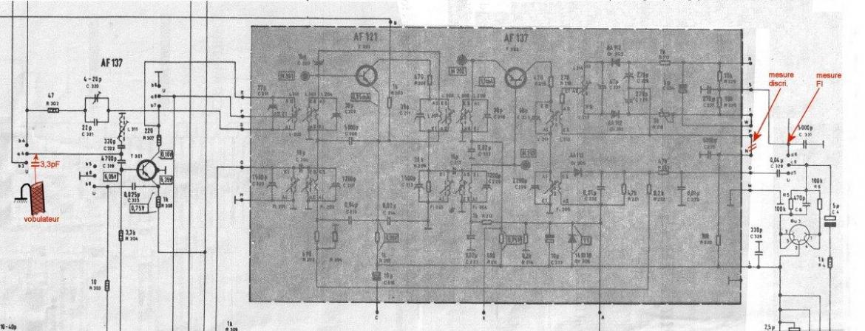 Figure 16 schema du bajazzo tfk