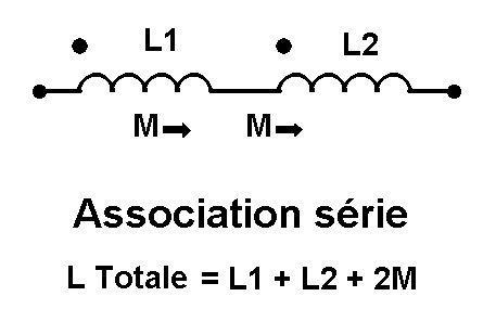 Figure 18 a