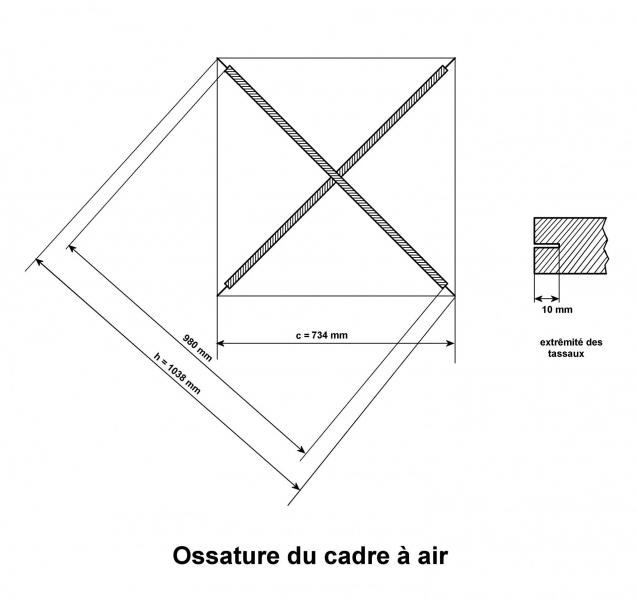Figure 19 a