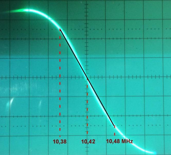 Figure 19 lin discri 100 khz