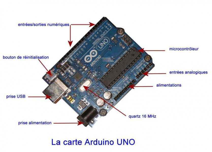 Figure 2 broches de l arduino