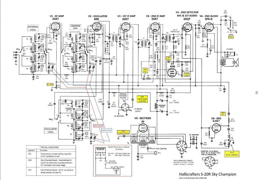 Figure 2 schema 1