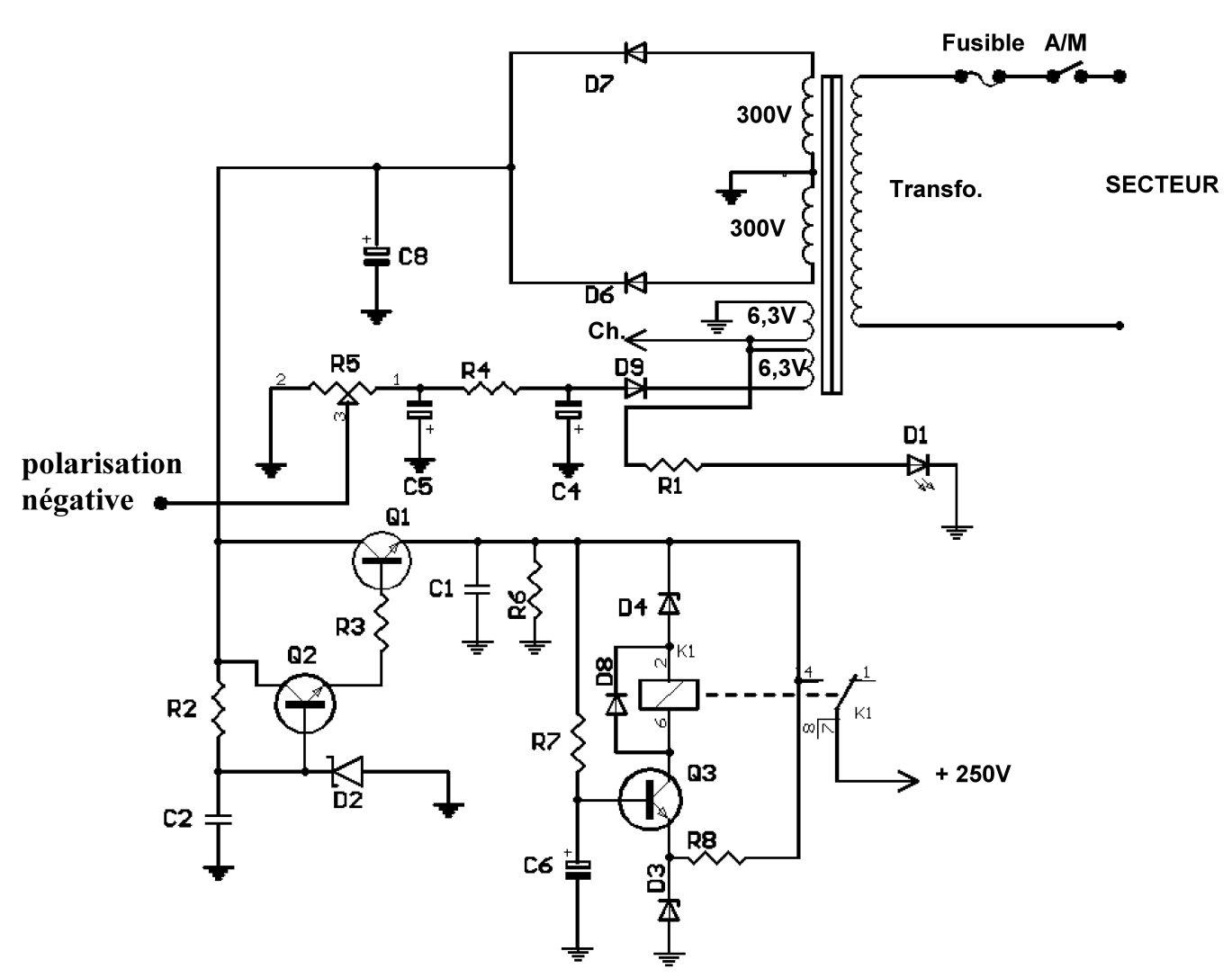 Figure 2 schema de l alimentation