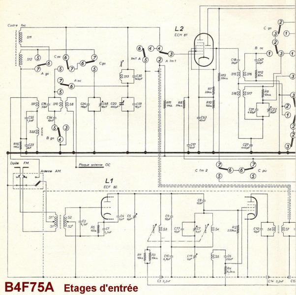 Figure 2 schema entrees