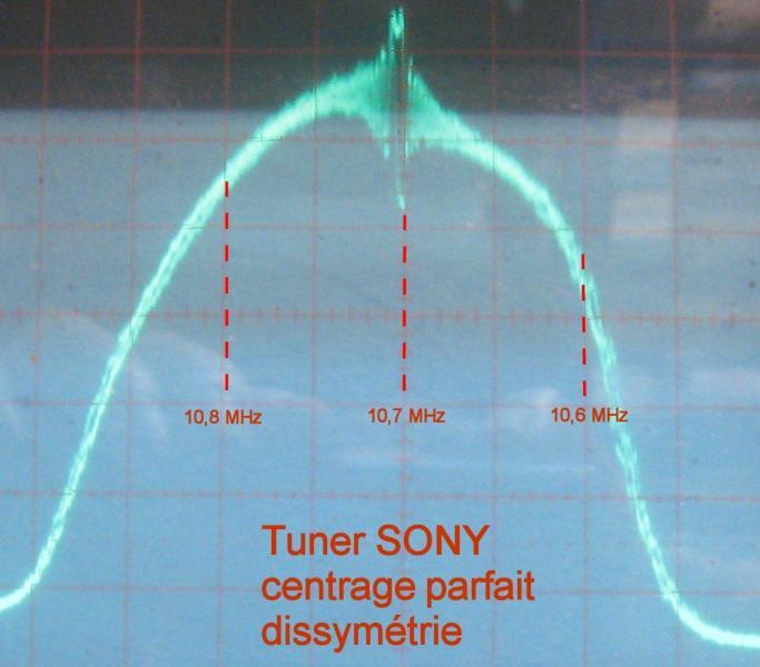 Figure 25 mesure fi tuner sony