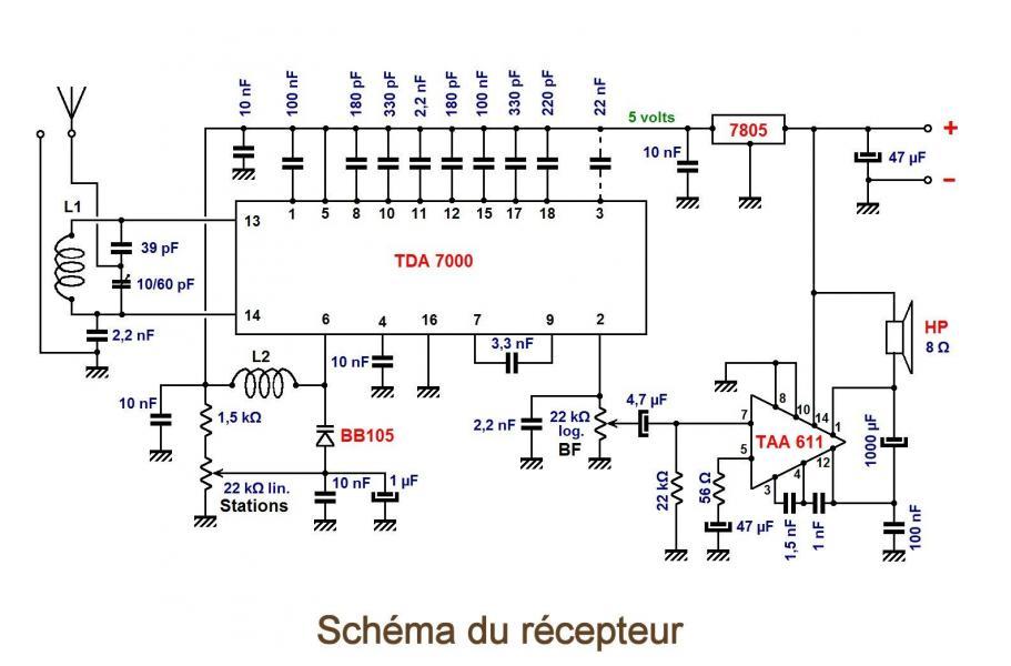 Figure 3 2 2
