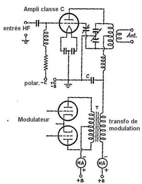 Figure 3 ampli module par la plaque