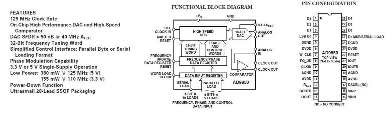 Figure 3 le circuit ad9850