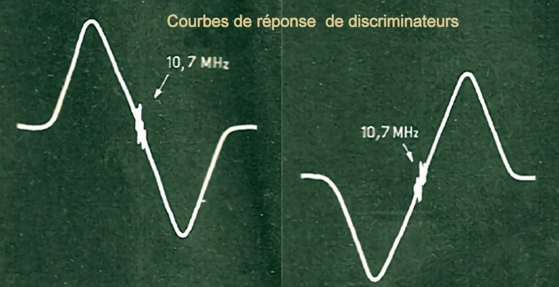 Figure 3 reponse de discri