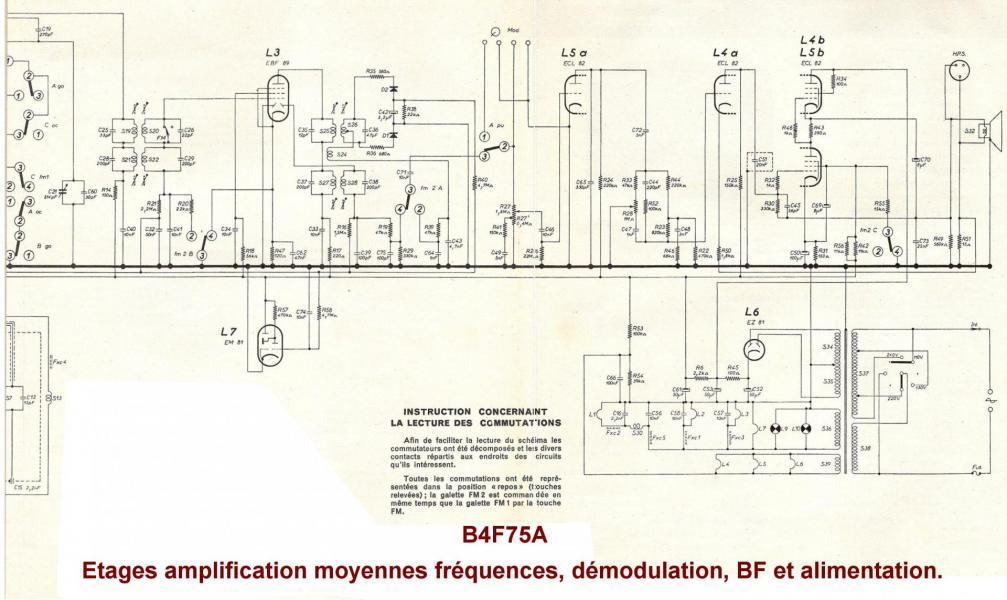 Figure 3 schema fi et bf