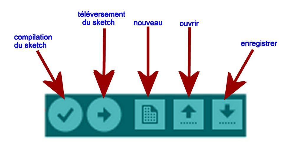 Figure 38 barre d outils