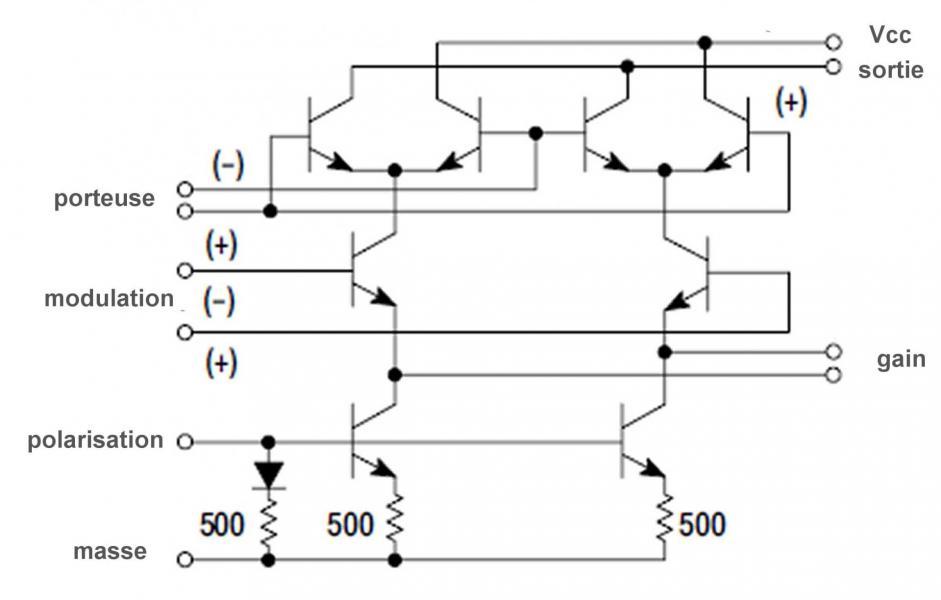 Figure 4 entree mc1496