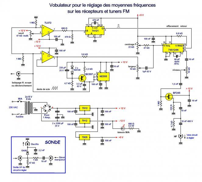 Figure 5 schema
