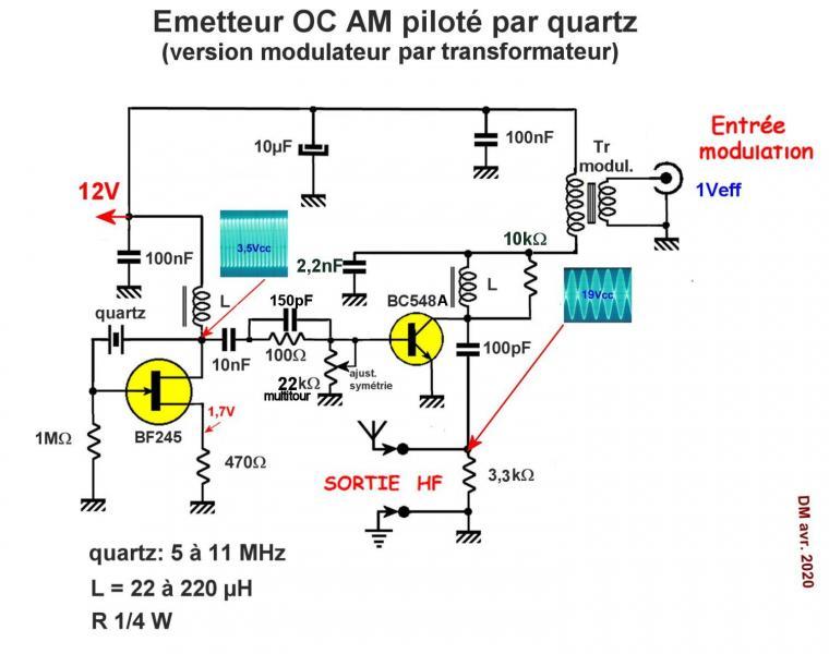 Figure 5 tx avec tr mod v2