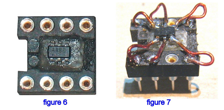 Figure 6 7