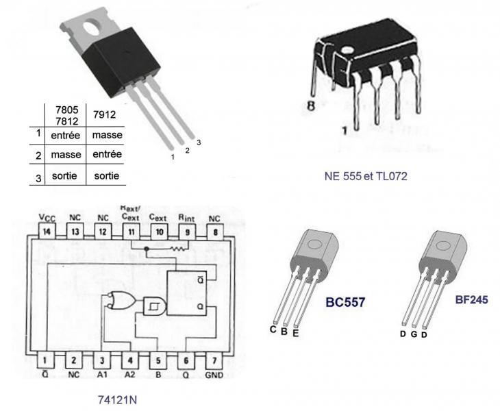 Figure 6 les differents sc