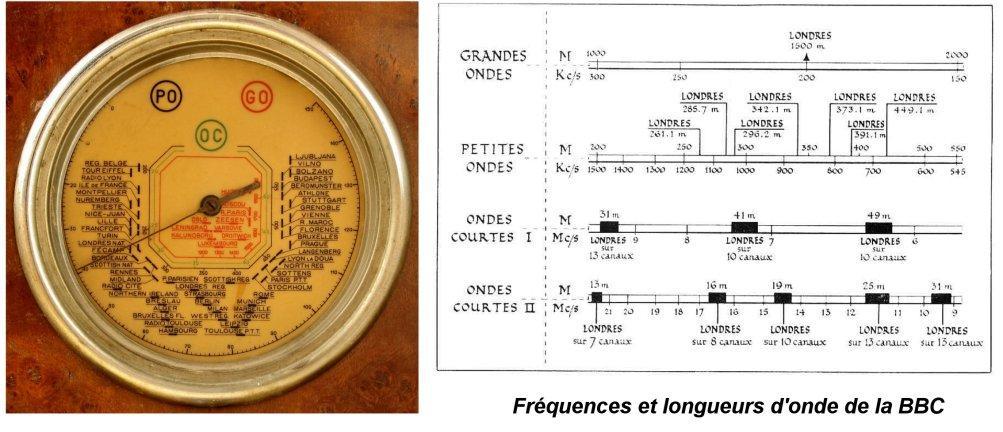 Figure 6 radio londres