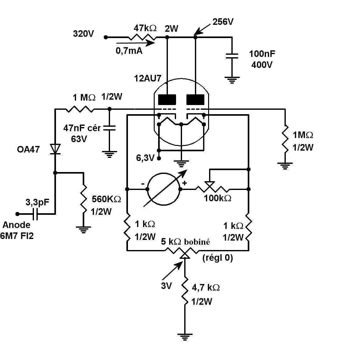 Figure 6 smetre