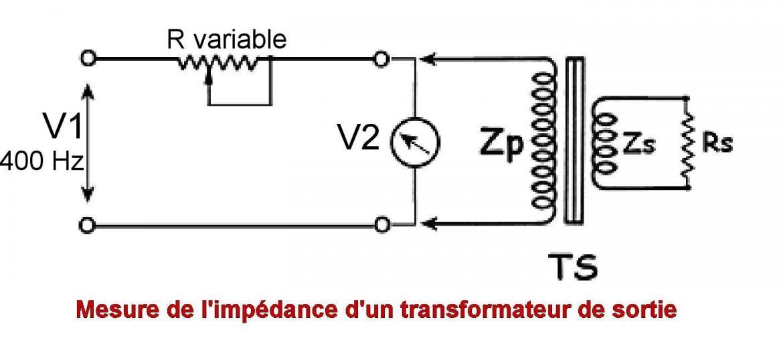 Figure 8 mesure z ts