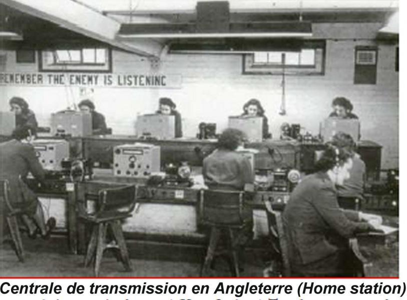 Figure 9 home station