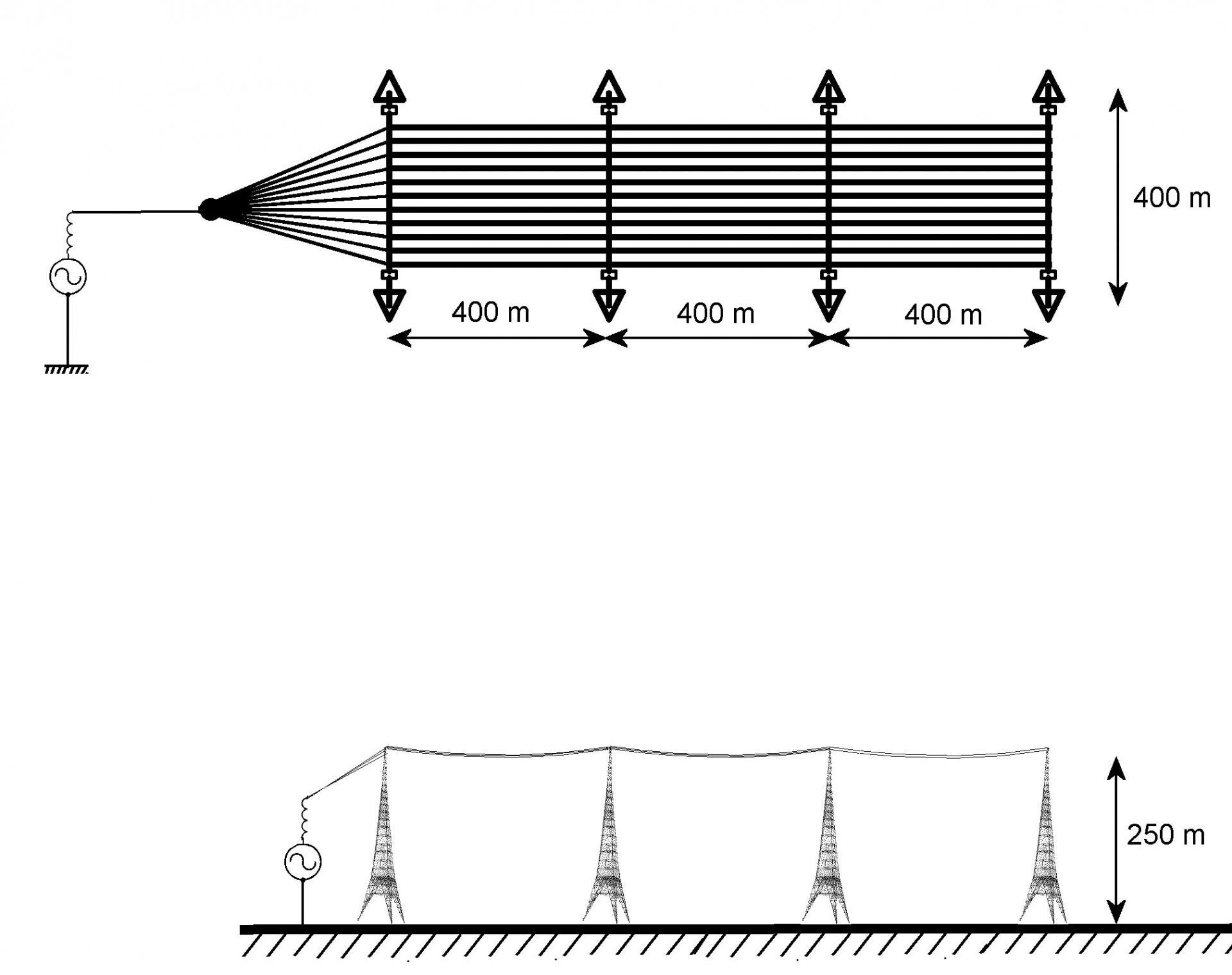 Figure plan de l antenne